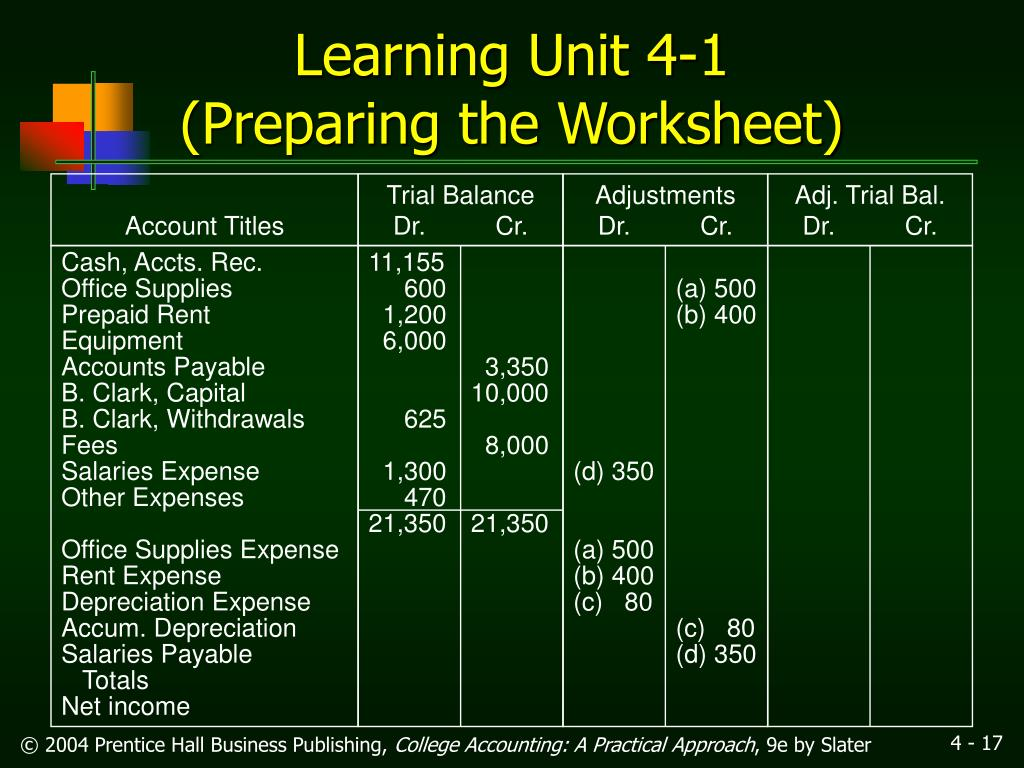 Learning Unit 4-1