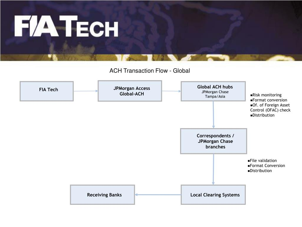 ACH Transaction Flow - Global