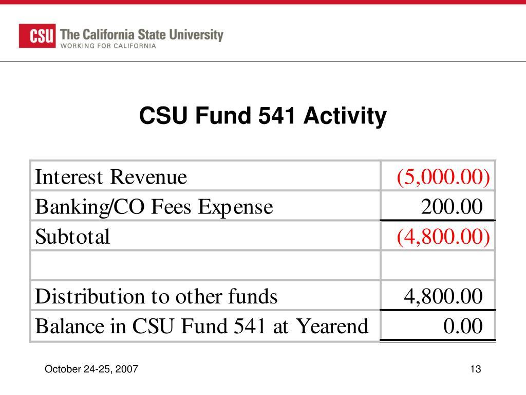 CSU Fund 541 Activity
