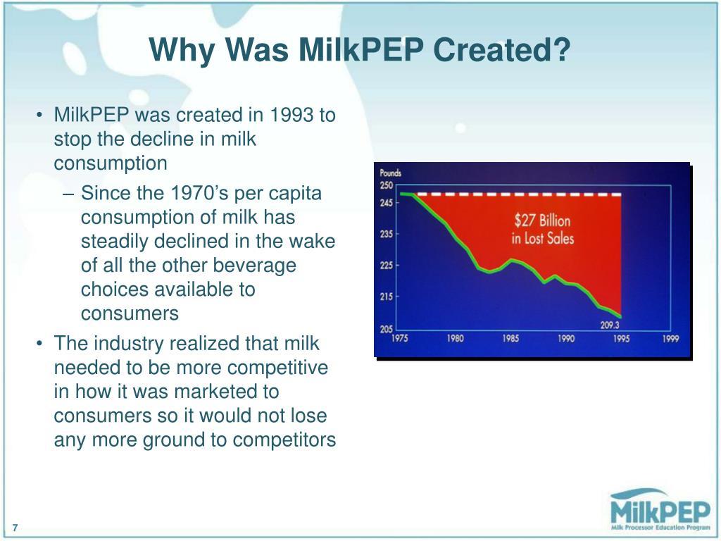 Why Was MilkPEP Created?