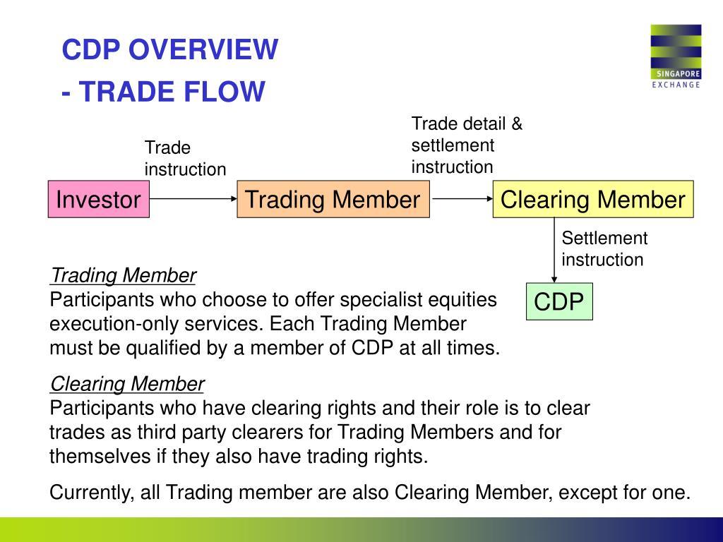 Trade detail & settlement instruction