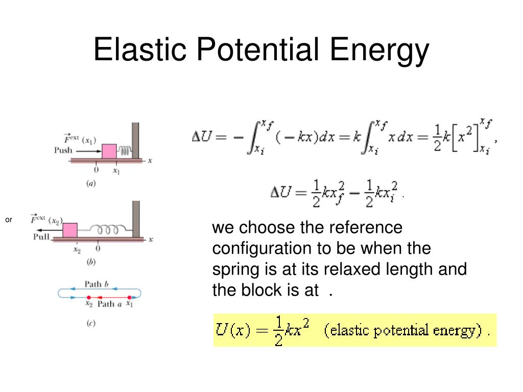 investigation into elastic potential energy For example, in an experiment investigating elastic potential energy, grade 10 students were given the following instructions on how to set up a spring coil and take measurements (see appendix 1 for the complete lesson plans): secure one end of a spring coil and hook a spring scale to the other end of.