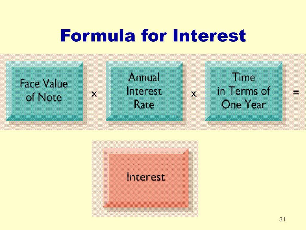 Formula for Interest