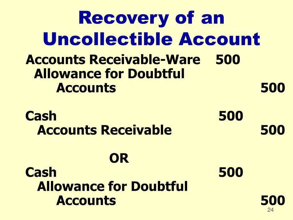 Recovery of an  Uncollectible Account