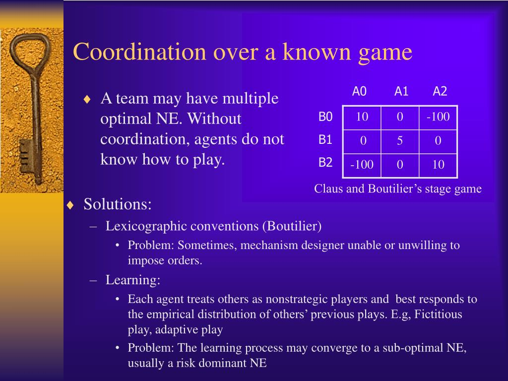 Coordination over a known game
