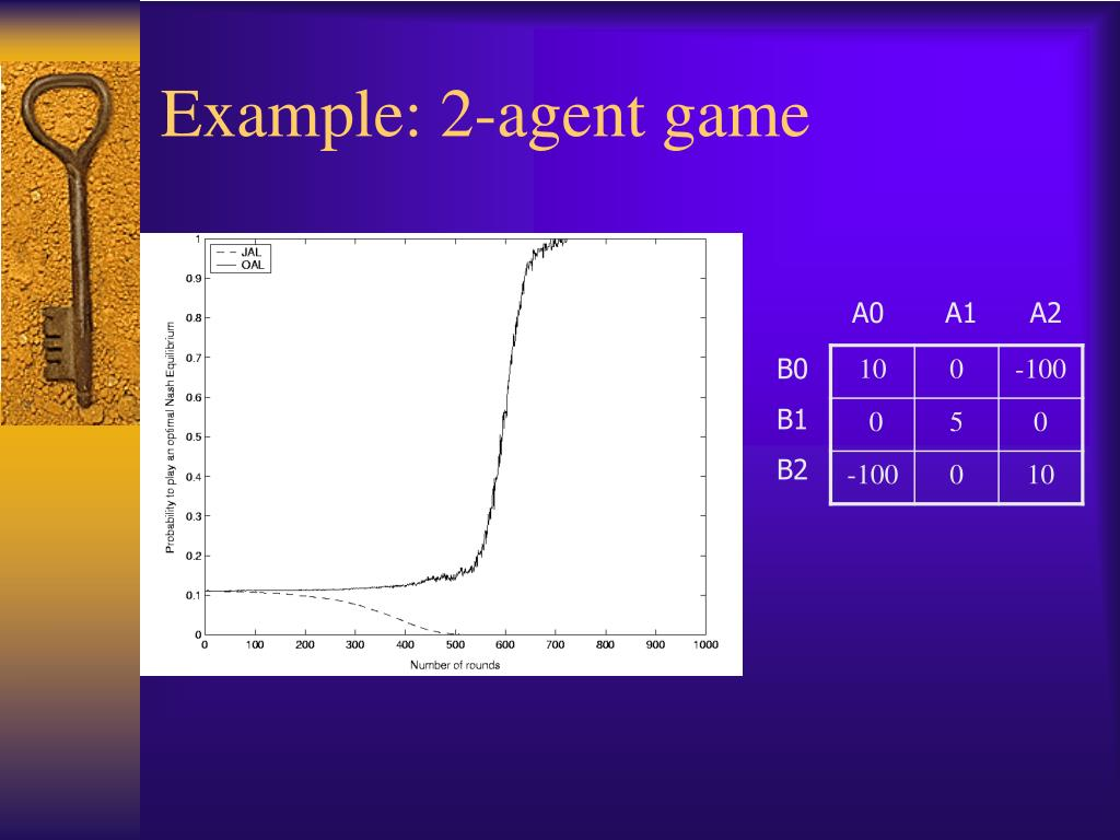 Example: 2-agent game