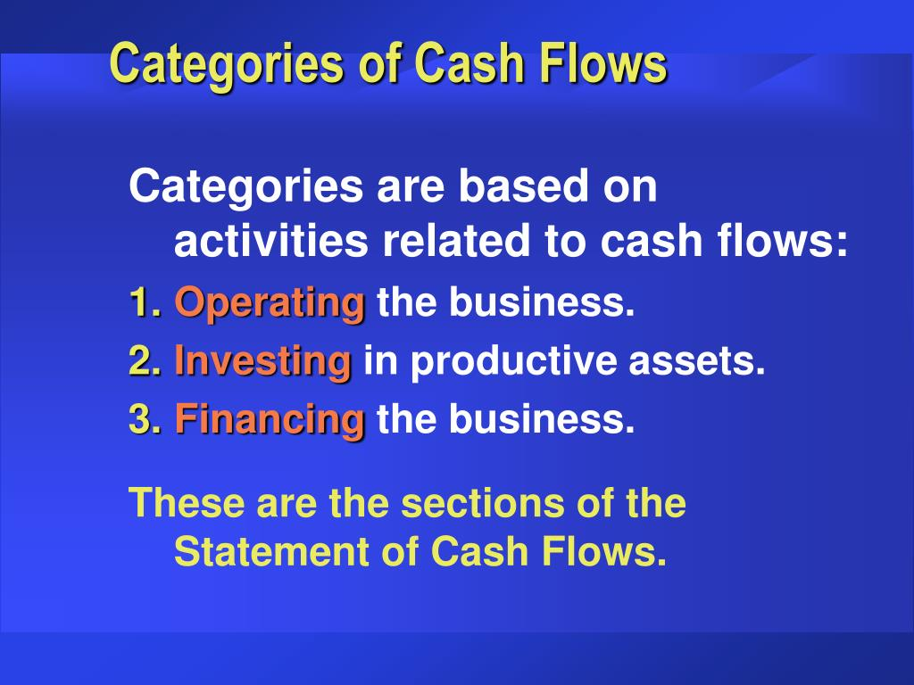 Categories of Cash Flows