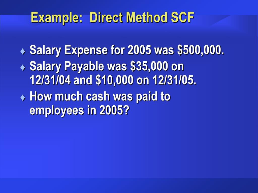 Example:  Direct Method SCF