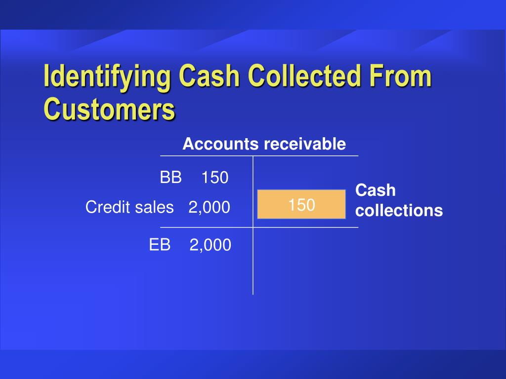 Identifying Cash Collected From Customers