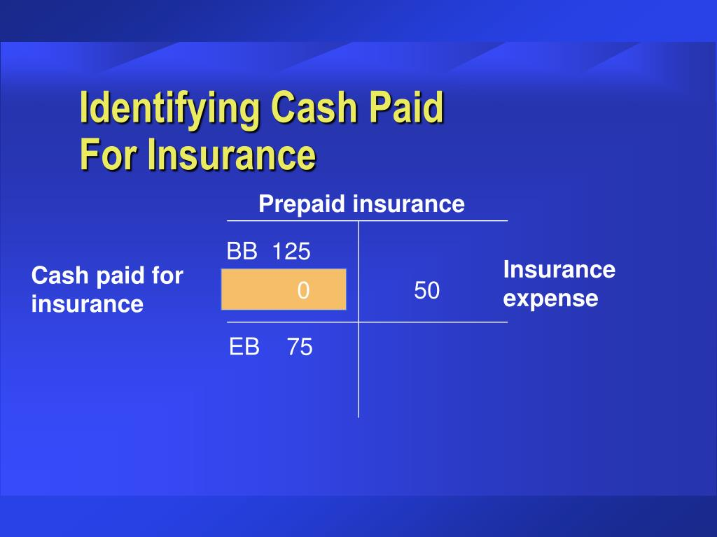 Identifying Cash Paid For Insurance