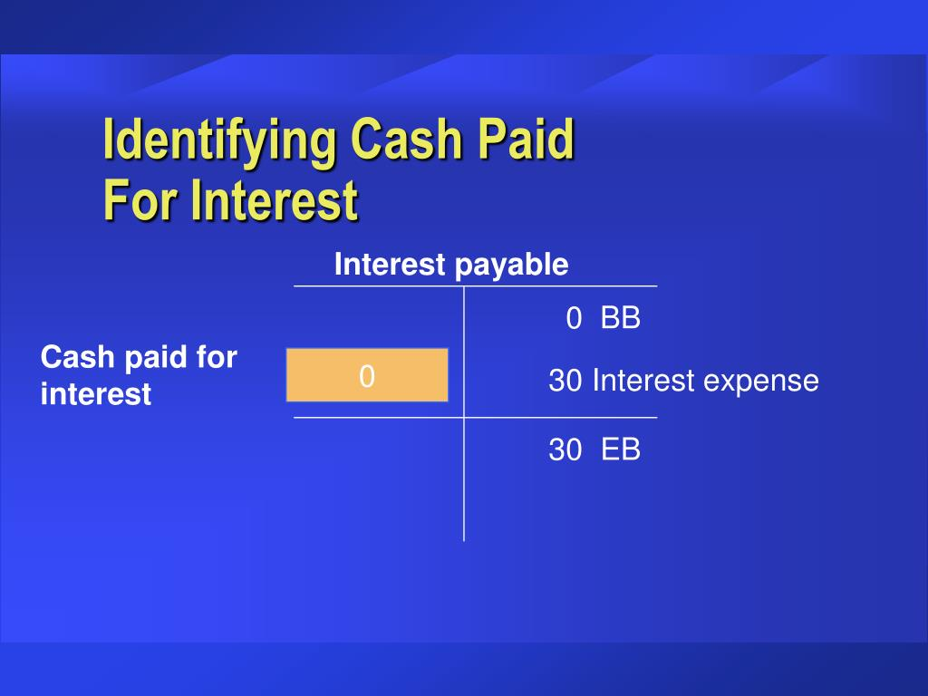 Identifying Cash Paid For Interest