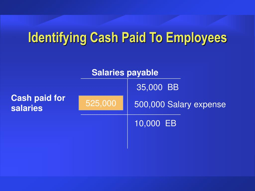 Identifying Cash Paid To Employees