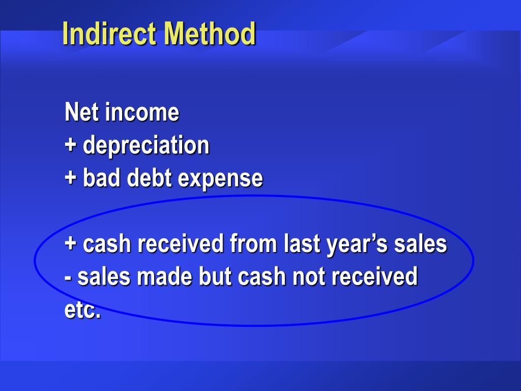 Indirect Method