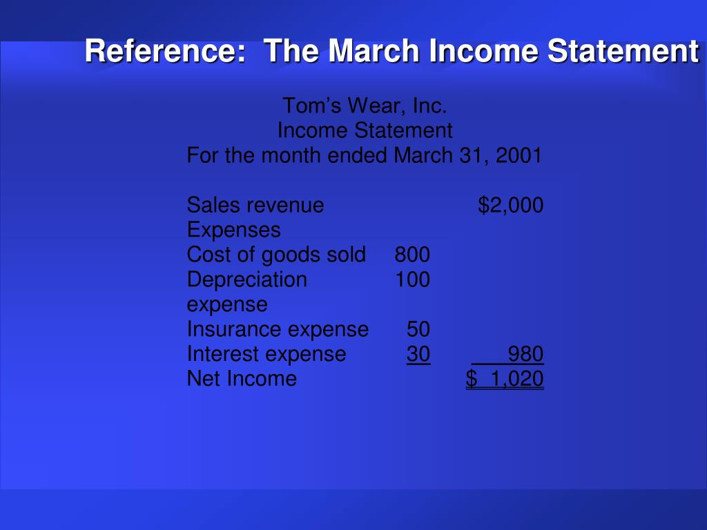 Reference:  The March Income Statement