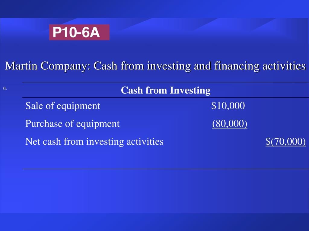 Martin Company: Cash from investing and financing activities
