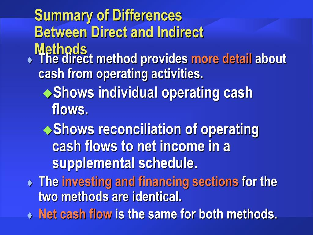 Summary of Differences Between Direct and Indirect Methods