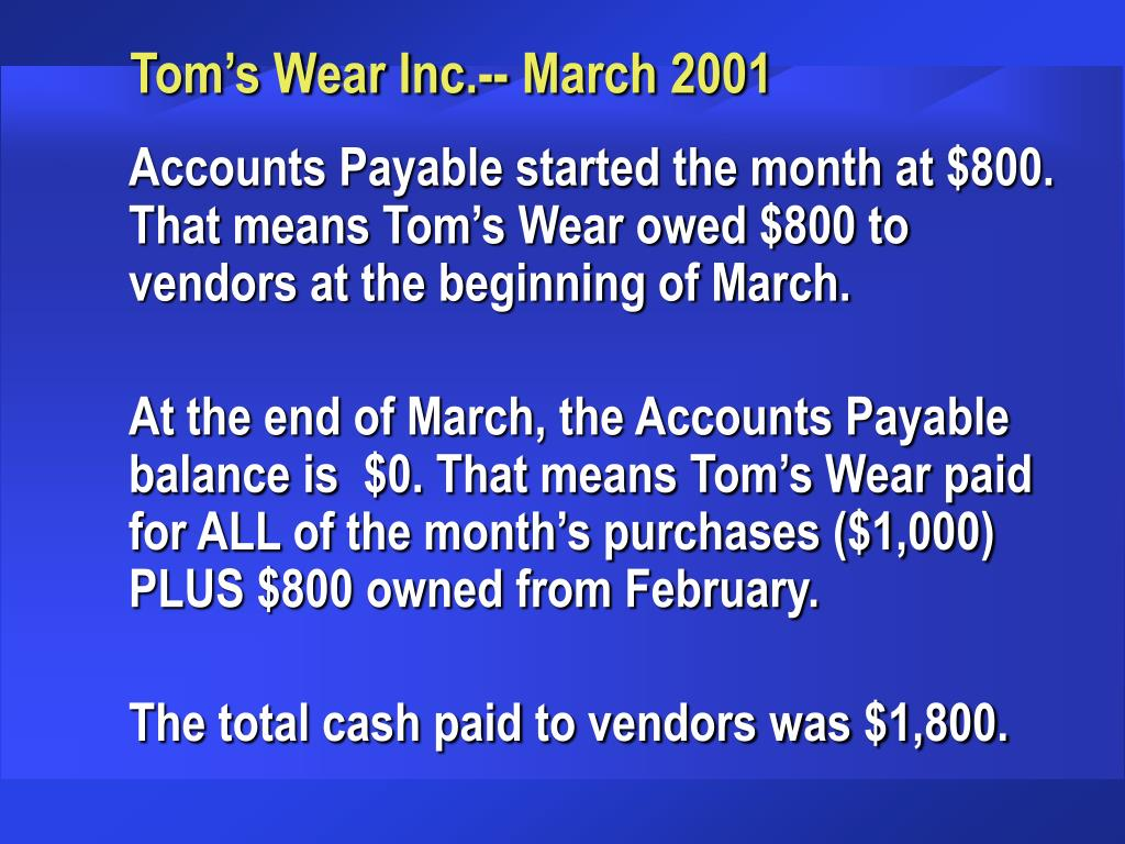 Tom's Wear Inc.-- March 2001