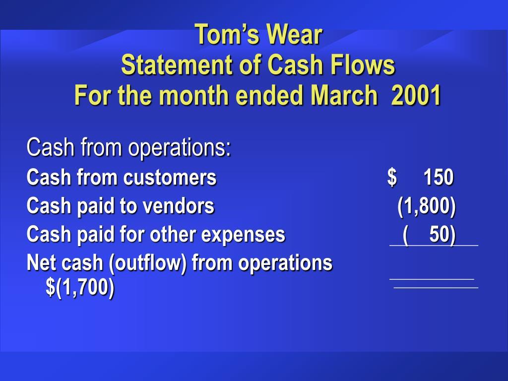 Tom's Wear