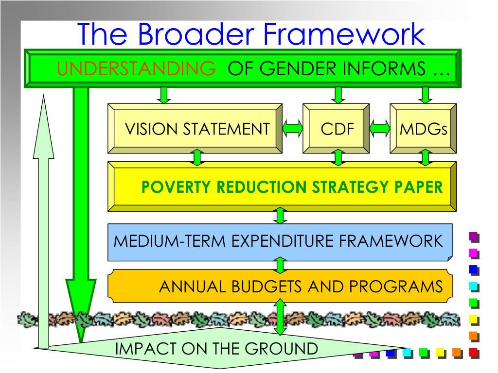 The Broader Framework