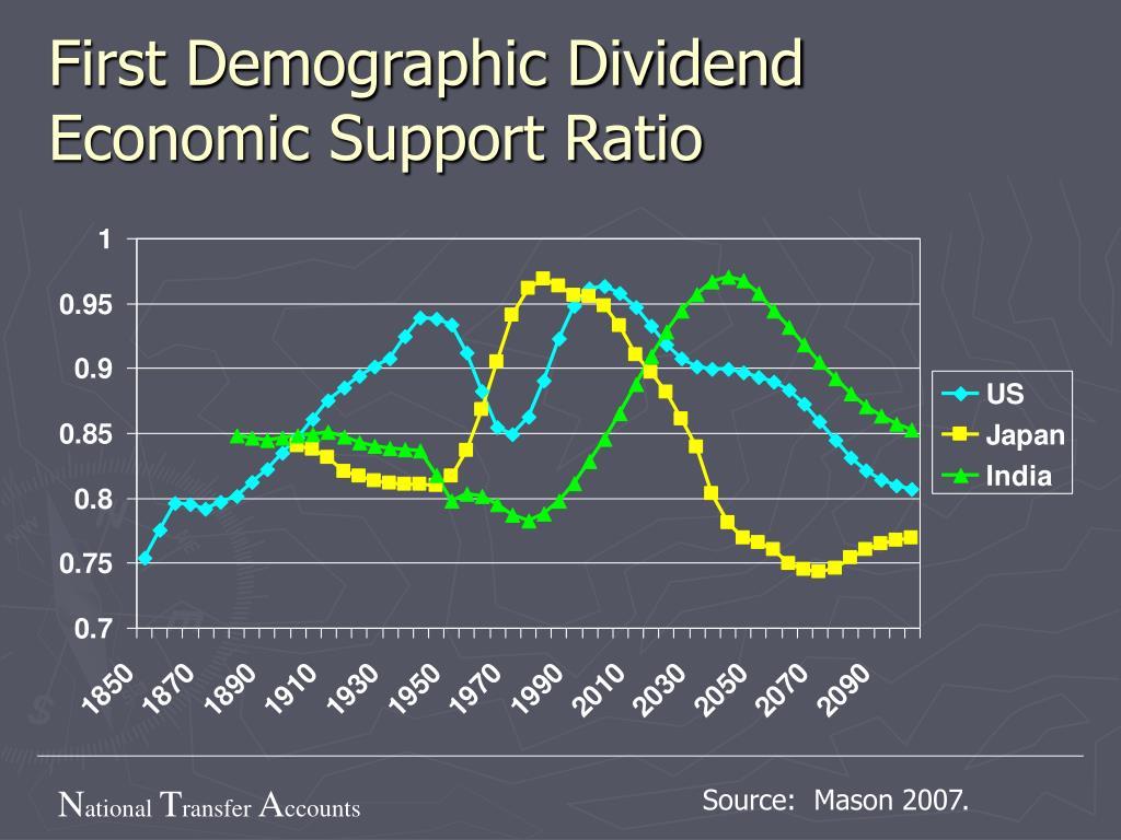 First Demographic Dividend