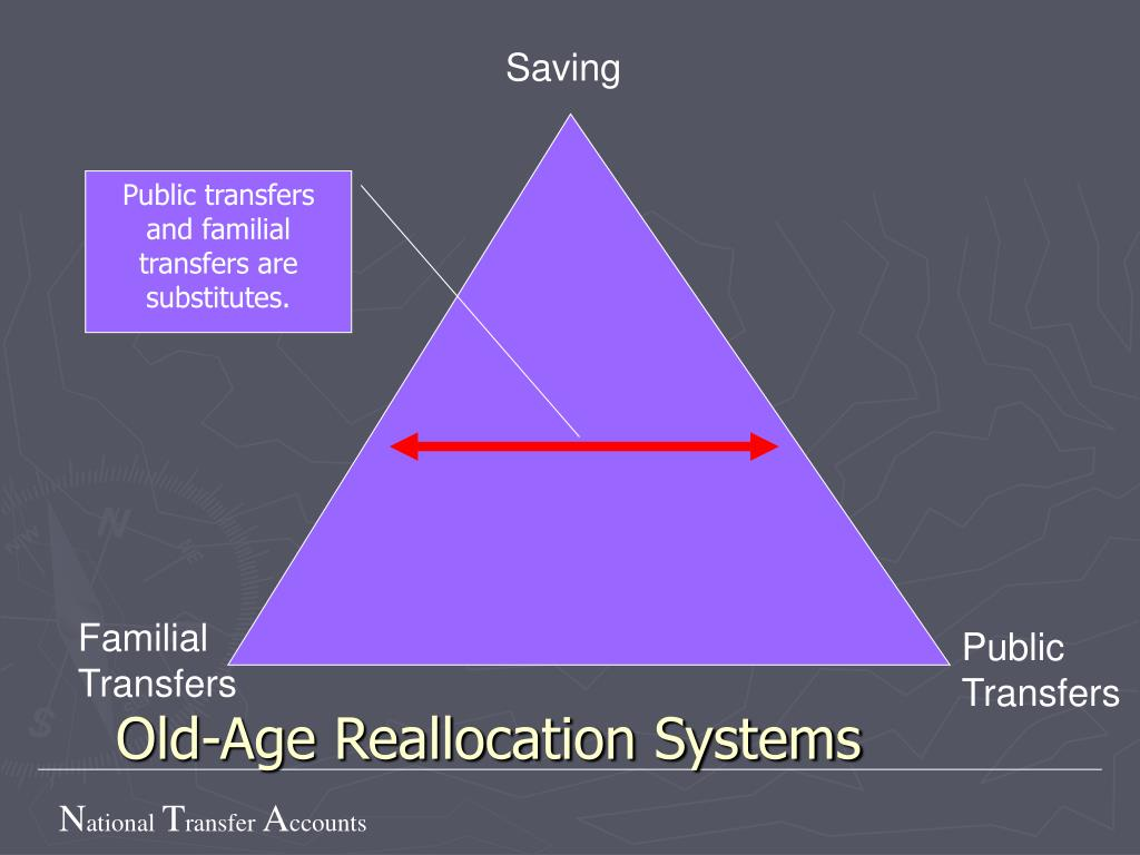 Old-Age Reallocation Systems