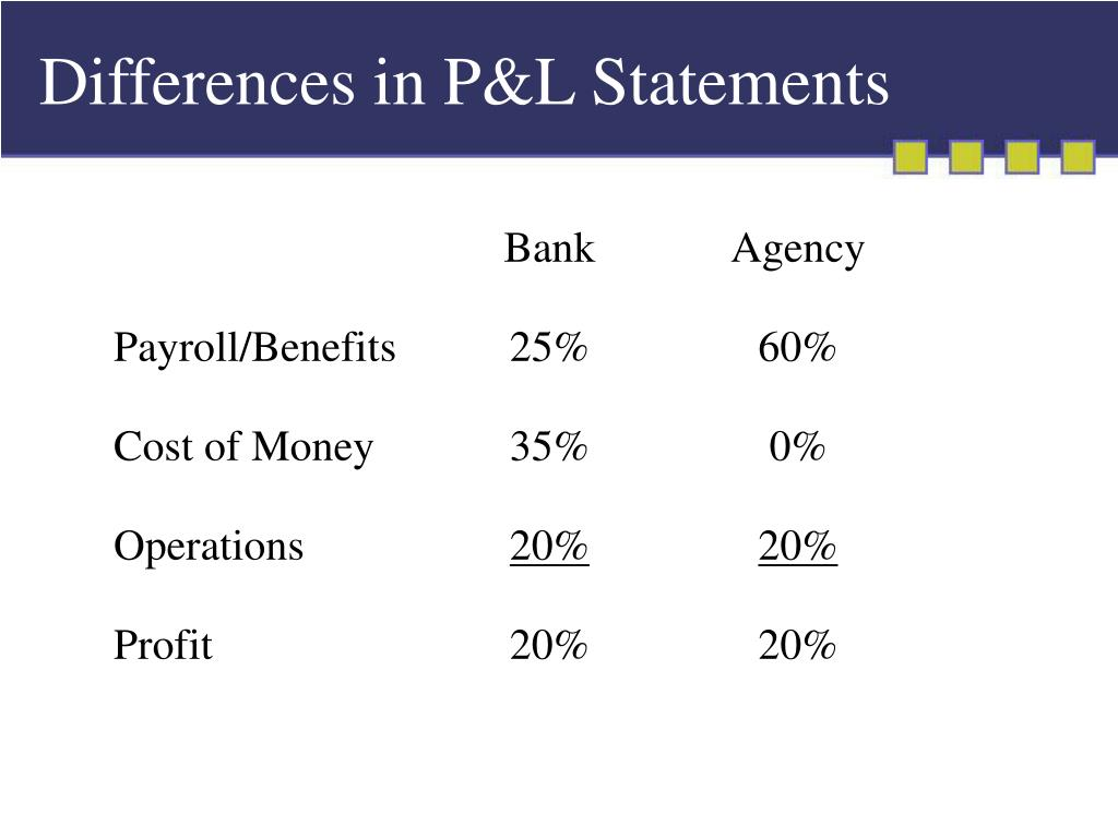 Differences in P&L Statements