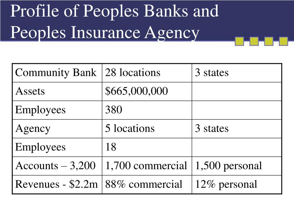 Profile of Peoples Banks and Peoples Insurance Agency