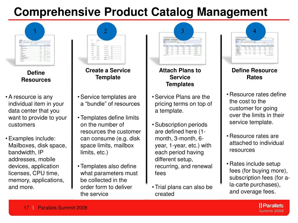 Comprehensive Product Catalog Management