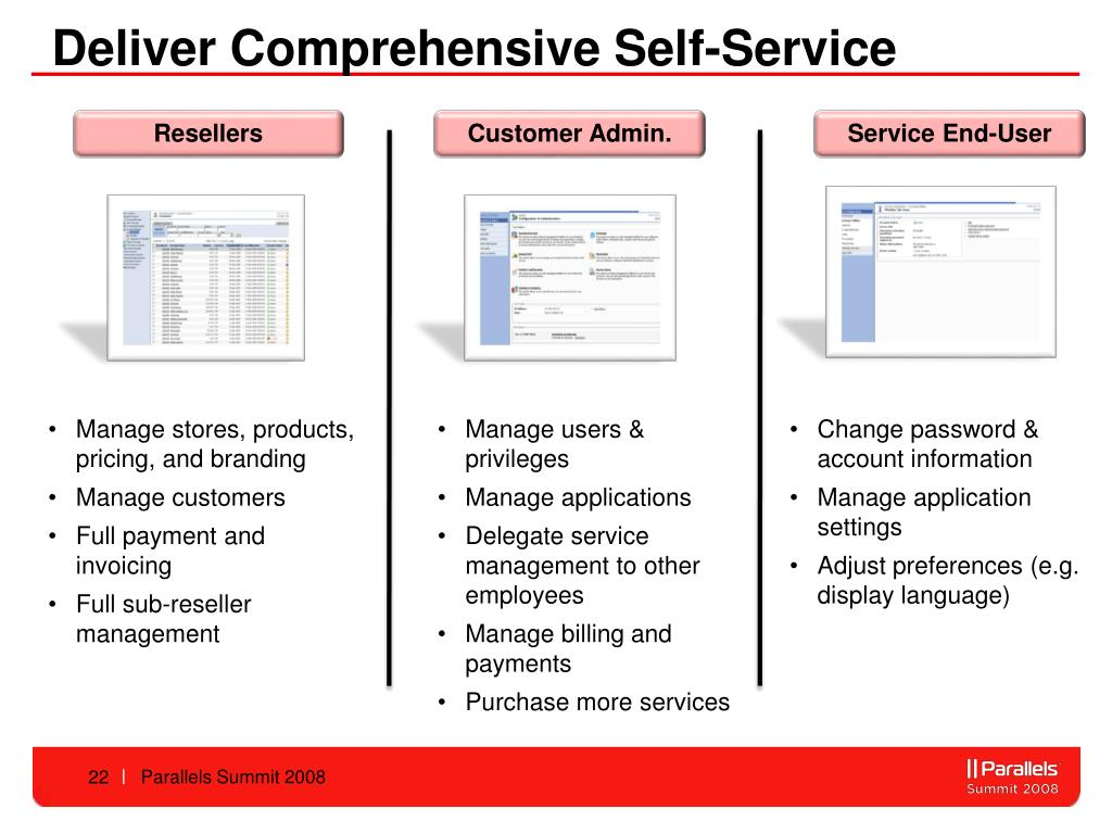 Deliver Comprehensive Self-Service