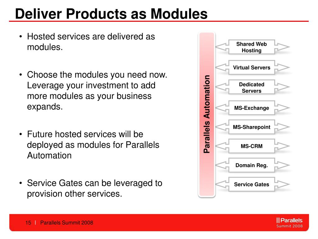 Deliver Products as Modules