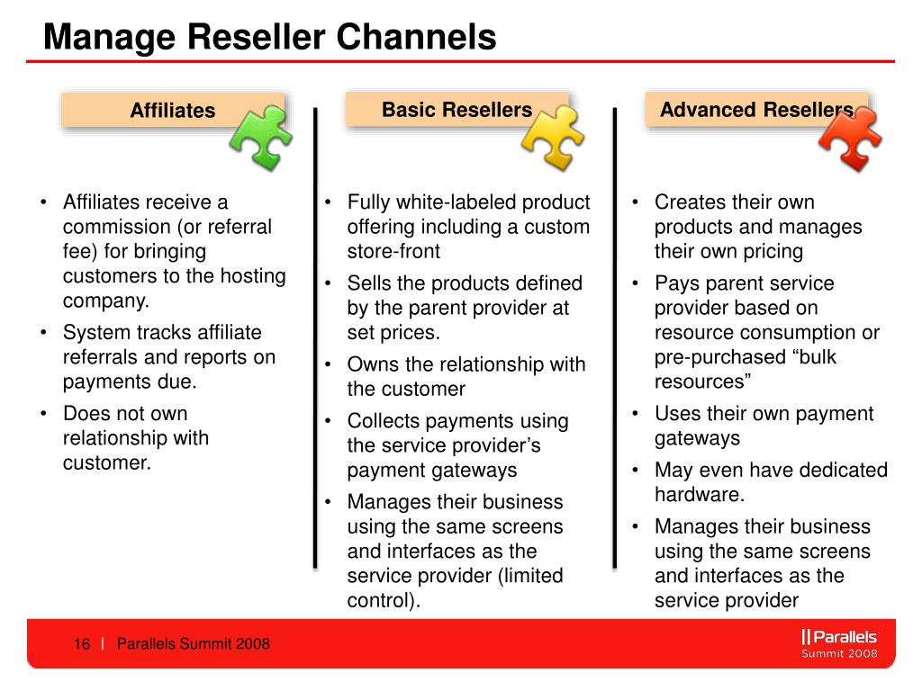 Manage Reseller Channels