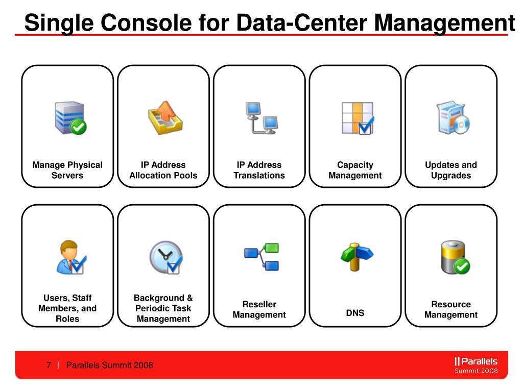 Single Console for Data-Center Management