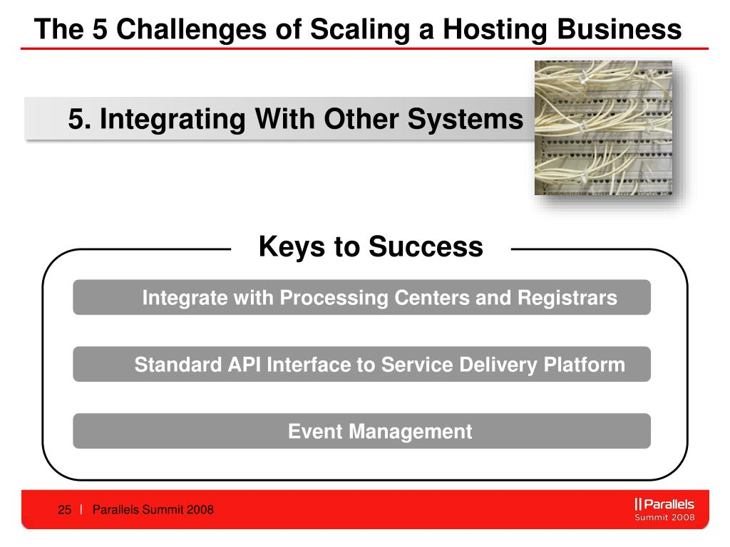 The 5 Challenges of Scaling a Hosting Business