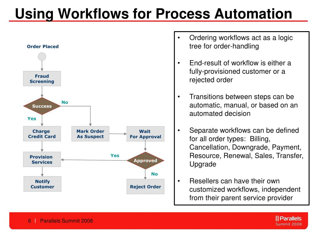 Using Workflows for Process Automation