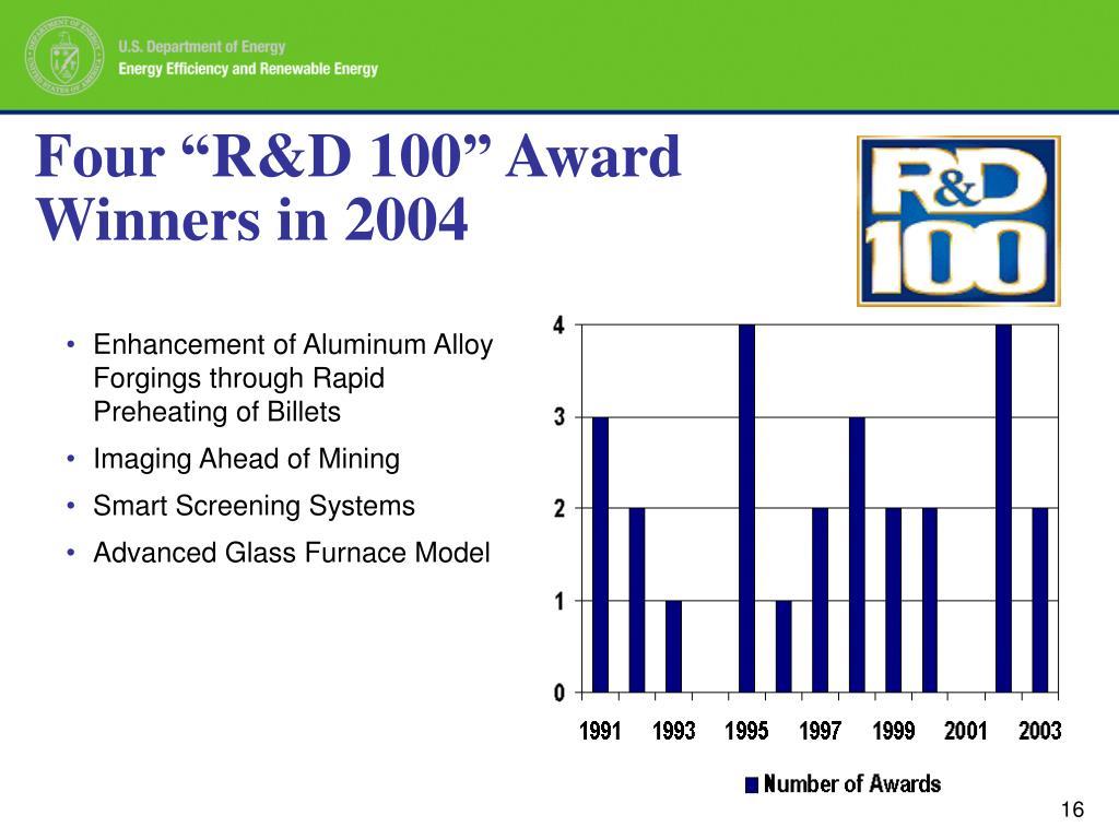 Enhancement of Aluminum Alloy Forgings through Rapid Preheating of Billets