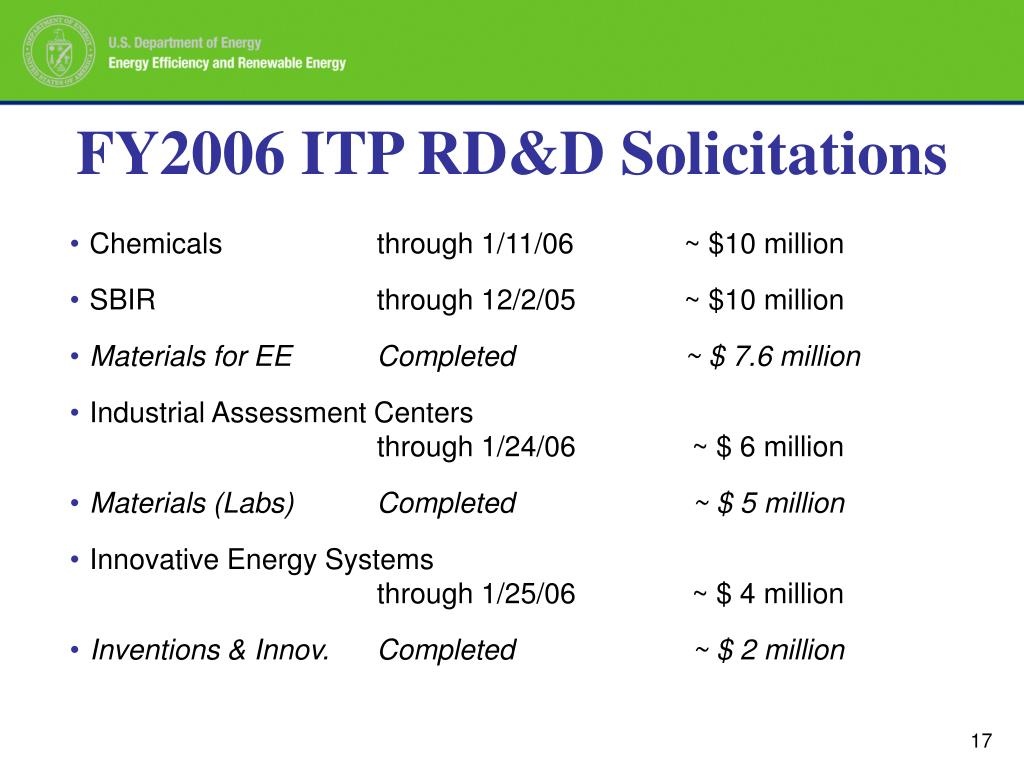 Chemicalsthrough 1/11/06~ $10 million