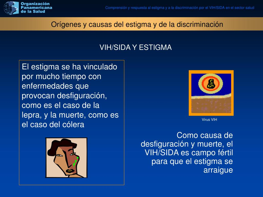 Virus VIH
