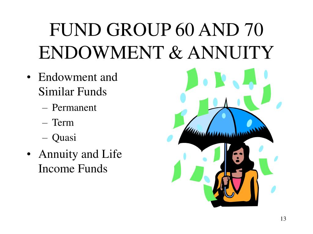 FUND GROUP 60 AND 70