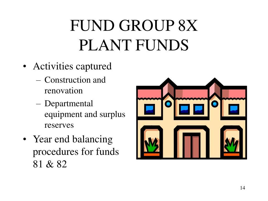 FUND GROUP 8X