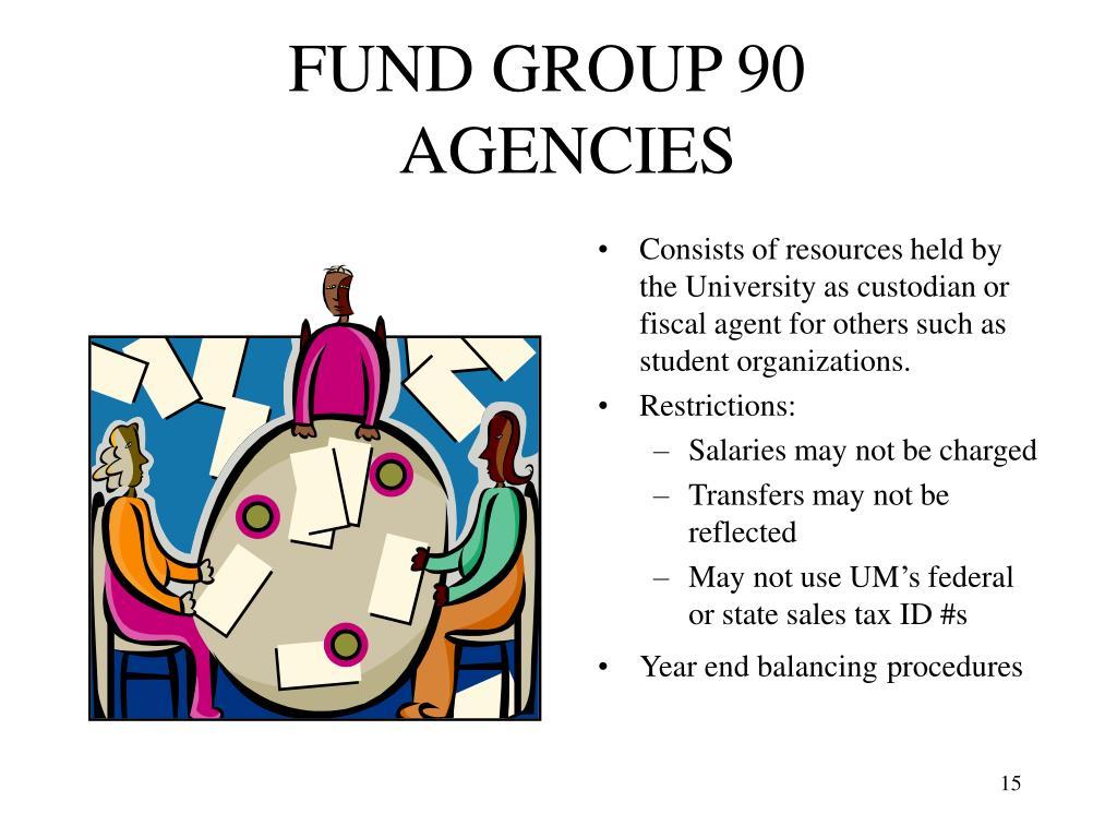 FUND GROUP 90