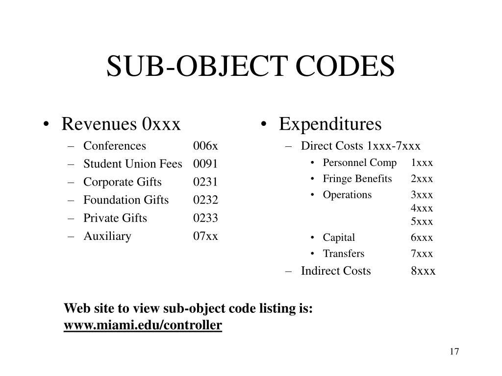 Revenues 0xxx