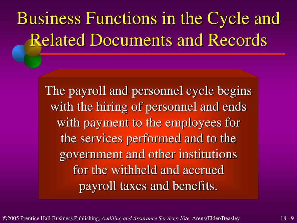 Business Functions in the Cycle and Related Documents and Records