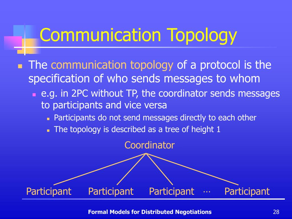 Communication Topology