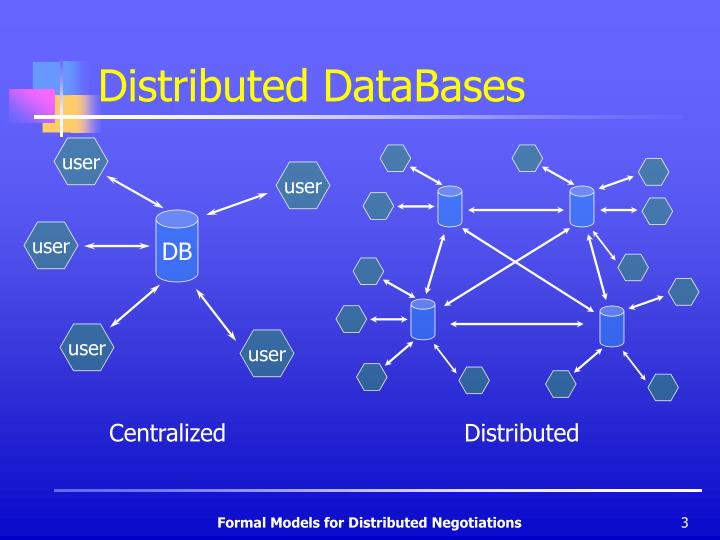 Distributed databases3