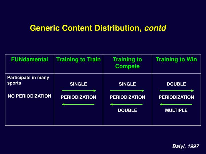 Generic Content Distribution,
