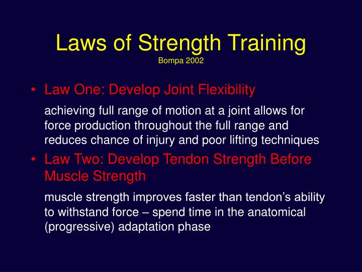 Laws of Strength Training
