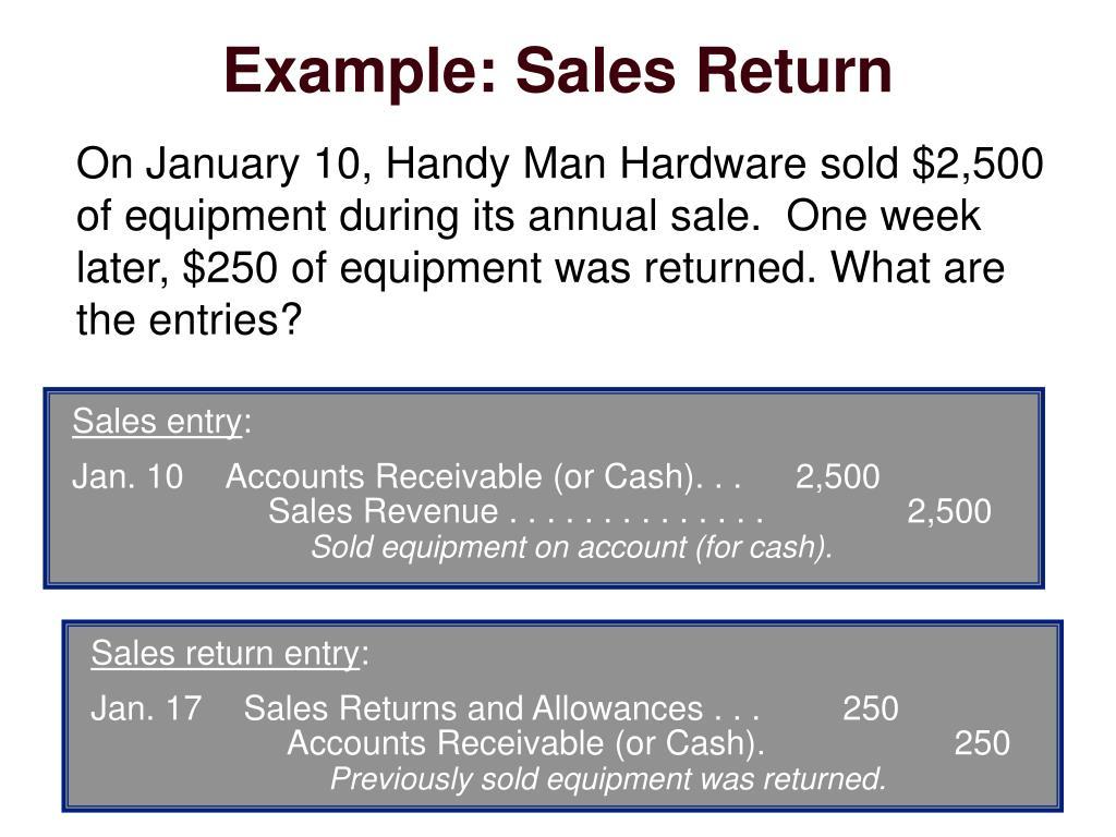 Sales entry
