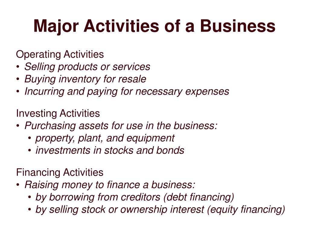 Major Activities of a Business