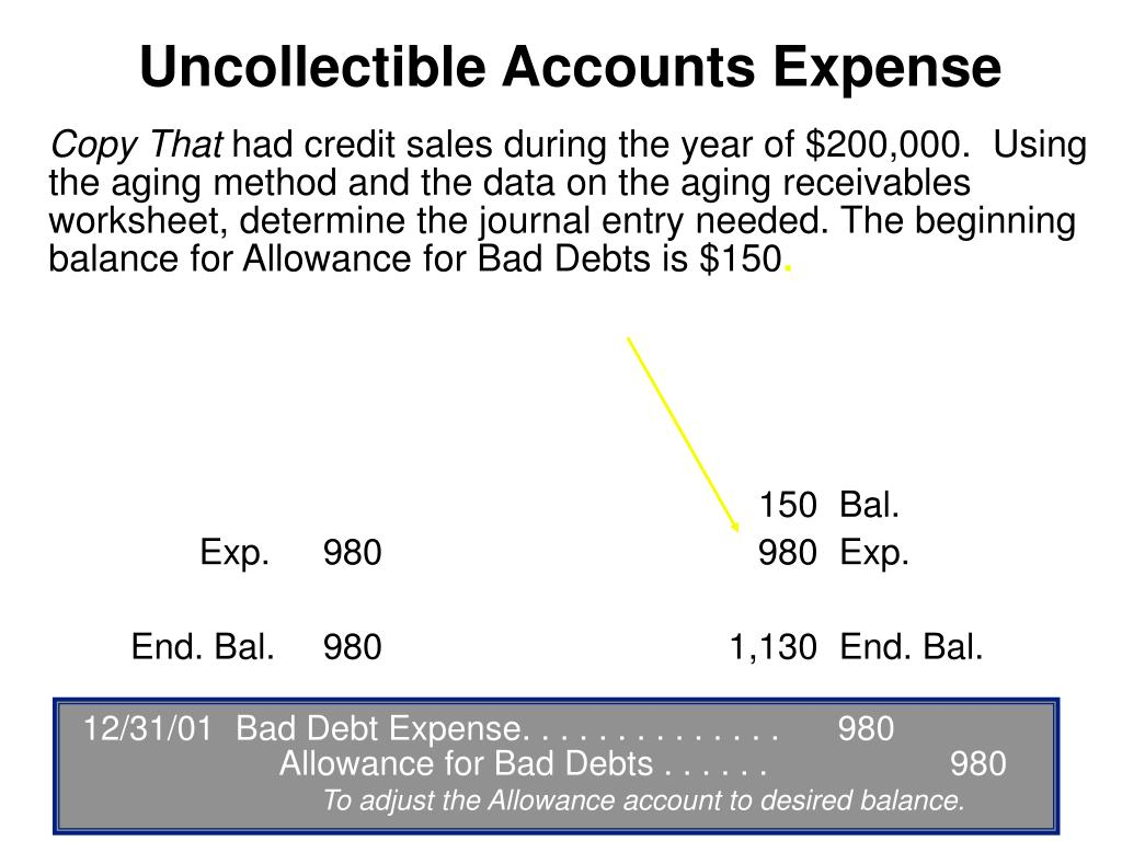 12/31/01Bad Debt Expense. . . . . . . . . . . . . .980Allowance for Bad Debts . . . . . .980