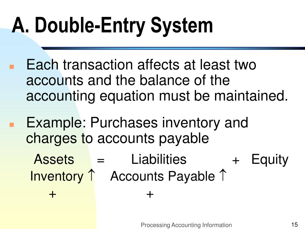 A. Double-Entry System